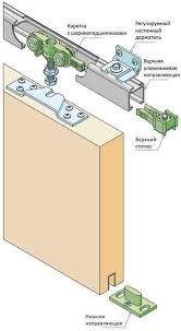 Комплект <b>крепления для сдвижных</b> дверей до 70 кг с ...