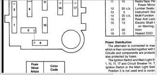 1989 fuse box diagram 1989 wiring diagrams online
