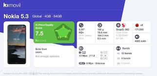<b>Nokia 5.3</b>: Цена, характеристики и где купить