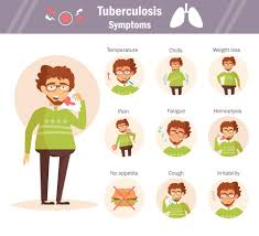 why tb is still prevalent accounts for 2 8 million of the 10 4 million new tuberculosis cases globally according to the world health organisation global tb report 2016 which