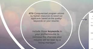 writing a profile or summary for your resume writing a profile or summary for your resume