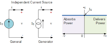 <b>Current Source</b> and Dependent <b>Current</b> Sources