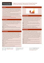 4 steps for successful organizational change cheat sheet by 4 steps for successful organizational change cheat sheet by davidpol from cheatography cheatography com cheat sheets for every occasion