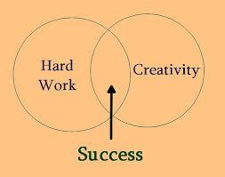 work hard essays   hardwork is the key to success  joseph  this  argumentative essay success takes hard work