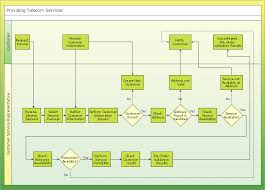 business on pinterestconceptdraw samples   business processes   flow charts