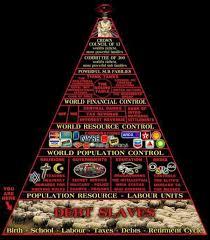 ideas about New World Order on Pinterest   Illuminati  The     Pinterest