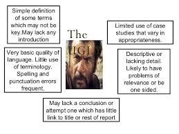 effective essay examples of effective introductions for essays   essay topics examples of effective introductions for essays