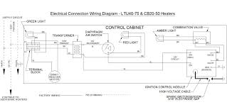 reznor wiring schematic chevy alternator wiring diagram images autocad library infrared industrial and commercial tube ceramic additional tube heater information wiring diagram