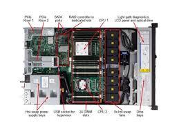 Серверы IBM <b>System</b> x3550 купить | <b>Lenovo</b> x3550 — цены ...