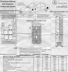 mercedes w203 fuse box mercedes wiring diagrams