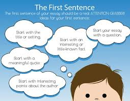 writing thesis sentence essay term paper academic writing service writing thesis sentence essay