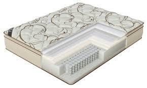 <b>Матрас</b> Орматек <b>Verda Cloud</b> Pillow Top пружинный — купить по ...