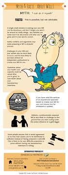 myth facts about wills wills and estate planning myth facts about wills