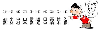 「平民苗字必称義務令」の画像検索結果