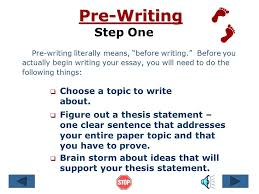 the writing process steps in writing an essay pre  writing    introduction what is the writing process   writing an essay takes time  that    s why writing