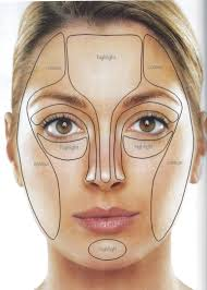 using your hairline and jaw line as a reference observe and identify your face shape there are six main categories of face shapes oblong heart shaped