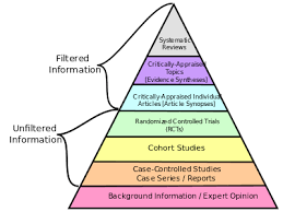 How to Publish a Research Paper  with Examples    wikiHow SlideShare