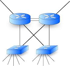 network diagram clip art   clipart bestclipart   redundant network   routers and switches