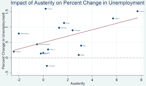 file impact of austerity on percent change in unemployment png file impact of austerity on percent change in