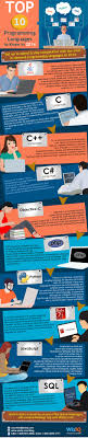 best images about python programming python 17 best images about python programming python programming and infographics