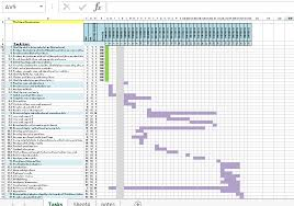 A mind boggling day creating a Gantt Chart  My dissertation     An Undergraduates Story   WordPress com A snapshot of my gantt chart with all tasks