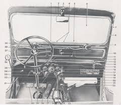willys jeep parts restoration wiring walck s wheel drive cj 3a interior diagram