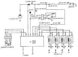 bmw coil wiring diagram bmw wiring diagrams online wiring diagram for ignition
