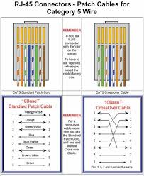 cat ethernet cable wiring diagram   electronics   pinterest    cat ethernet cable wiring diagram