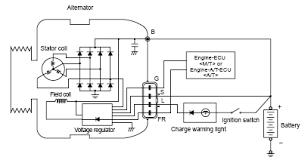 mitsubishi outlander electrical diagram  mitsubishi outlander engine electrical system and harness on 2003 mitsubishi outlander electrical diagram