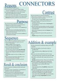 ideas about academic writing on pinterest  essay writing