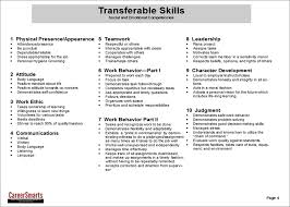 transferable skills requisite skillsets professional skills list google search