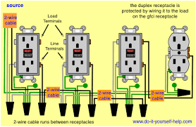 wiring diagrams for ground fault circuit interrupter receptacles gfci wiring protected receptacle