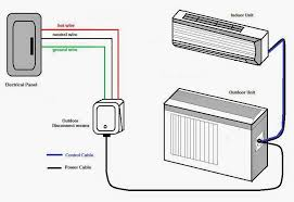 ac wiring code electrical wiring diagrams for air conditioning Wiring Diagram Of Aircon wiring diagram for goodman ac unit wirdig wiring diagram in addition split unit air conditioner wiring wiring diagram for air conditioner thermostat
