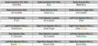 f radio wiring harness image wiring 2010 ford f250 stock subwoofer wiring diagram wiring diagram on 1998 f150 radio wiring harness