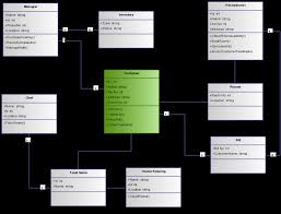 Draw Block Diagram Online Class Diagram Templates Instantly Create Diagrams