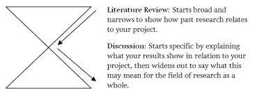 diagrams   How to create classification taxonomies for Literature