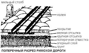 Колобов А.В. Римские легионы вне полей сражений (эпоха ...