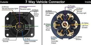 trailer plug wiring problem on 2000 chevy silverado doityourself 7 pin jpg views 27042 size 40 6 kb