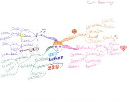 best images about mind maps education