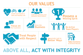 entergy in 2014 we renewed the entergy values that guide employee behaviors adding a value cultivate a diverse and inclusive work culture and expanding our