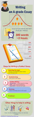 essay starter is an ipad application designed for writers essay starter is an ipad application designed for writers students and professionals
