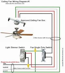 ceiling fan wiring diagram 1 for the home ceiling ceiling fan wiring diagram 1