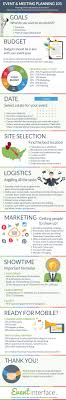 best ideas about event coordinator jobs writing event planning infographic by eventinterface planning events and meetings eventplanning eventprofs