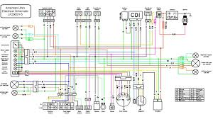 chinese cc atv wiring diagram chinese wiring diagrams online chinese atv 110 wiring diagram