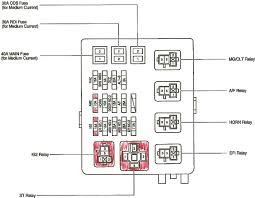 2006 toyota camry fuse box 2006 wiring diagrams