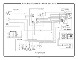 wiring diagram of an inverter wiring image wiring inverter generator wiring diagram inverter generator wiring on wiring diagram of an inverter