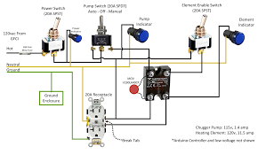 list of pj electrical diagrams page 58 home brew forums edit in your case you wouldn t have electronic pump control so you could just ignore the wire coming out of the right side of the pump switch