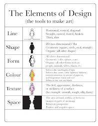 creative words to describe your art in your artist s statement ch 7 design elements the visual tools used to create both two dimensional and three dimensional art and design the design elements are line shape