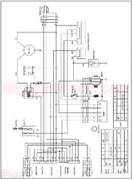 car bobcat 150 wire diagram westek touchtronic wiring diagram Taotao 50cc Scooter Wiring Diagram gy6 wiring diagram for scooter gy6 atv diagrams online chinese schematics and bobcat s150 diagra 2012 taotao 50cc scooter wiring diagram