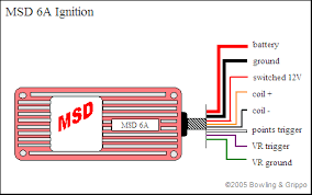 msd ls wiring harness ls ignition coil wiring diagram ls msd a wiring diagram rx msd auto wiring diagram schematic msd 6al wiring diagram wiring diagram